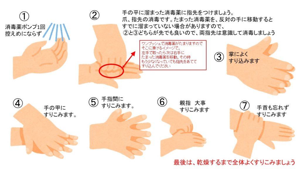 この画像には alt 属性が指定されておらず、ファイル名は 手指消毒の一覧-1024x576.jpg です